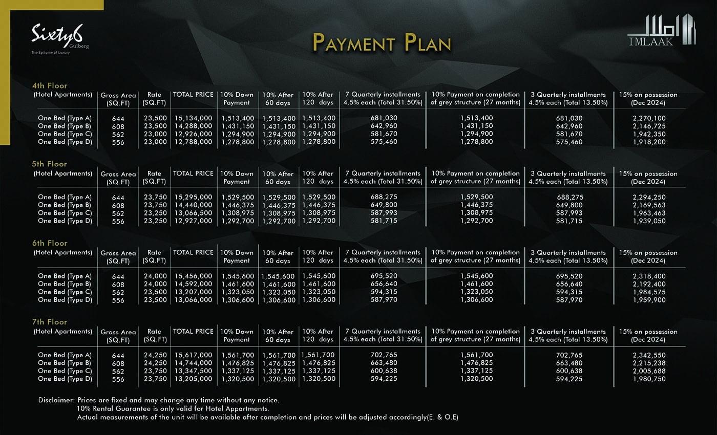 sixty6 gulberg payment plan